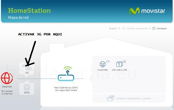 Mobile as modem