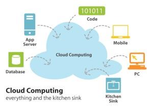 cloud-computing-kitchen-sink