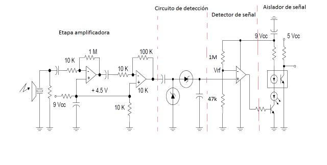 receptor ultrasonidos