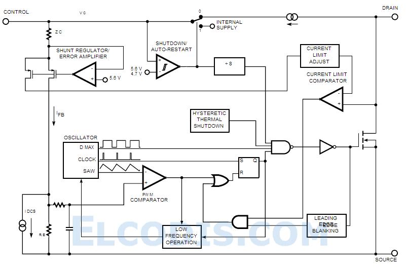 diagrama electronico usb: