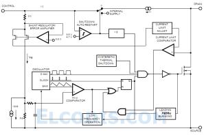 lnk501 diagrama de bloques