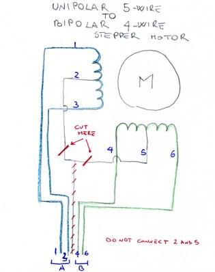 Hacer una maquina de grabado laser a partir de un escáner