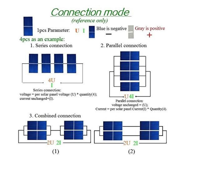 conexiones.png