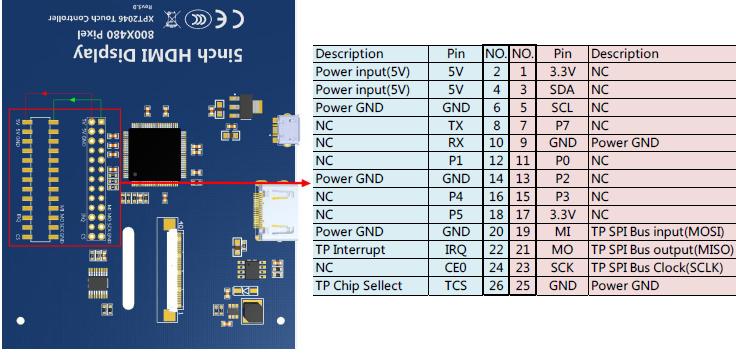 hdmi1 - Electrogeek